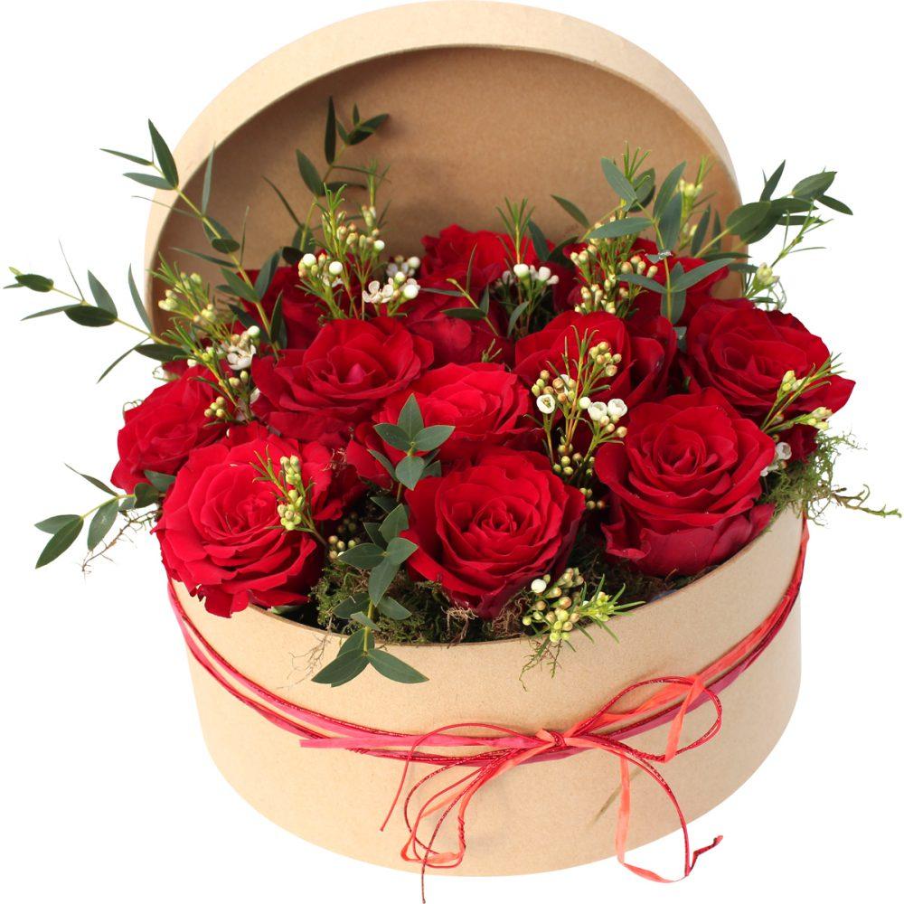 Comment Faire Un Bouquet De Roses catégories